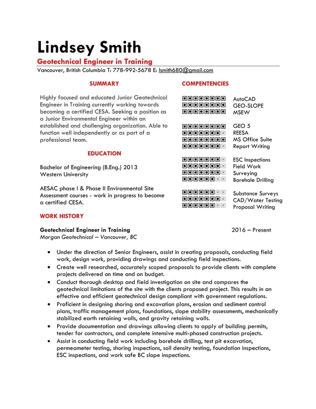 Best resume writing services dc calgary